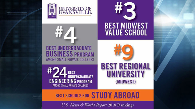 UE Ranks 9th Among Regional Universities in the Midwest